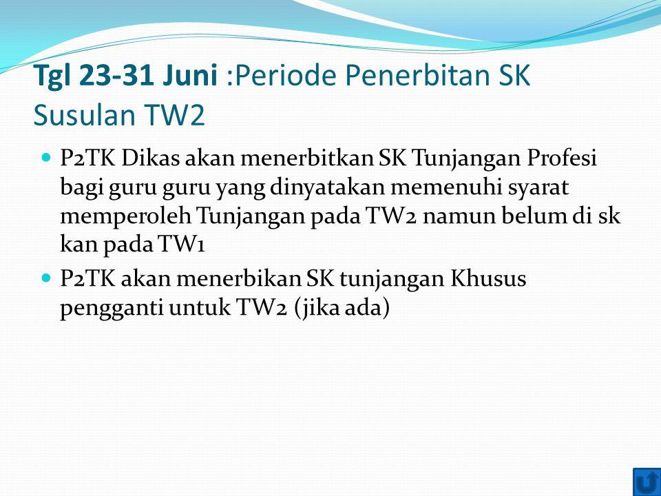 Tgl 23-31 Juni :Periode Penerbitan SK Susulan TW2