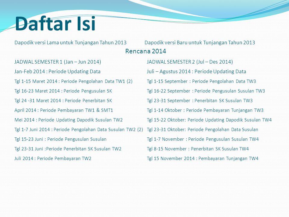 Daftar Isi Rencana 2014 Dapodik versi Lama untuk Tunjangan Tahun 2013