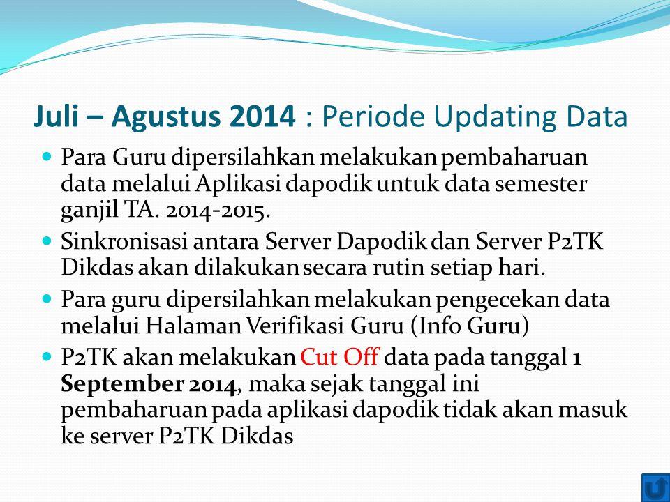 Juli – Agustus 2014 : Periode Updating Data