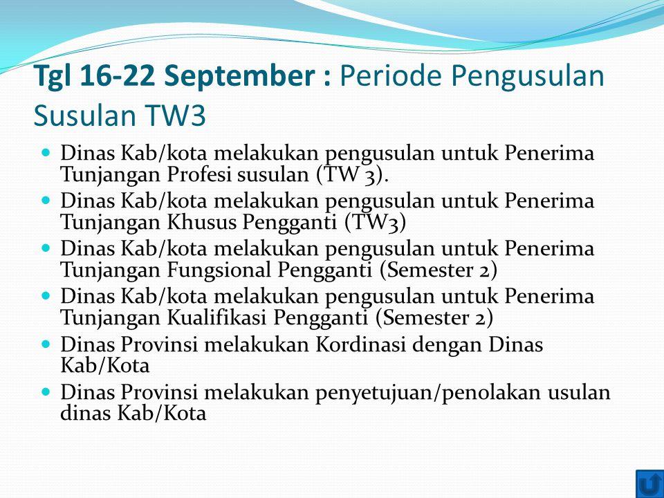 Tgl 16-22 September : Periode Pengusulan Susulan TW3