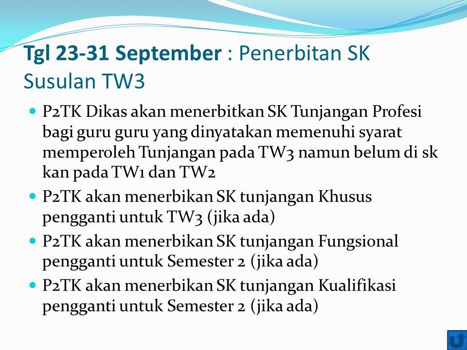Tgl 23-31 September : Penerbitan SK Susulan TW3