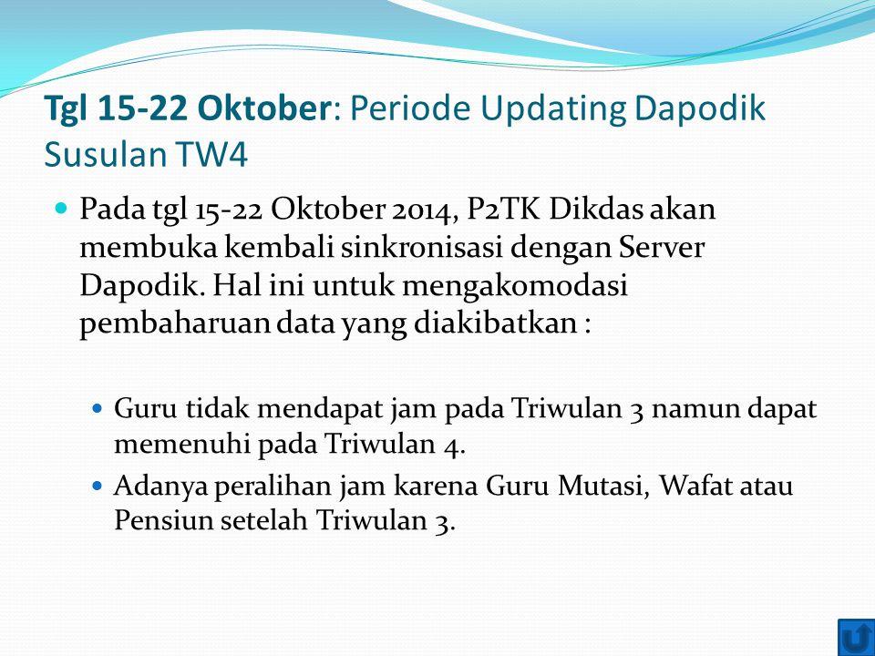 Tgl 15-22 Oktober: Periode Updating Dapodik Susulan TW4