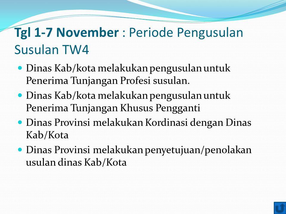 Tgl 1-7 November : Periode Pengusulan Susulan TW4