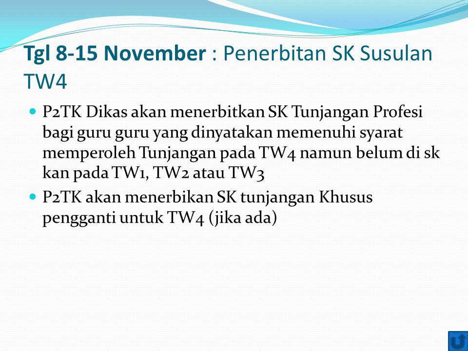 Tgl 8-15 November : Penerbitan SK Susulan TW4