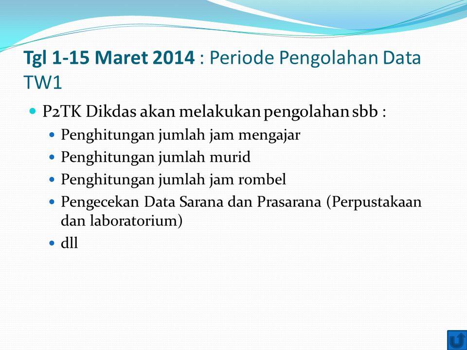 Tgl 1-15 Maret 2014 : Periode Pengolahan Data TW1