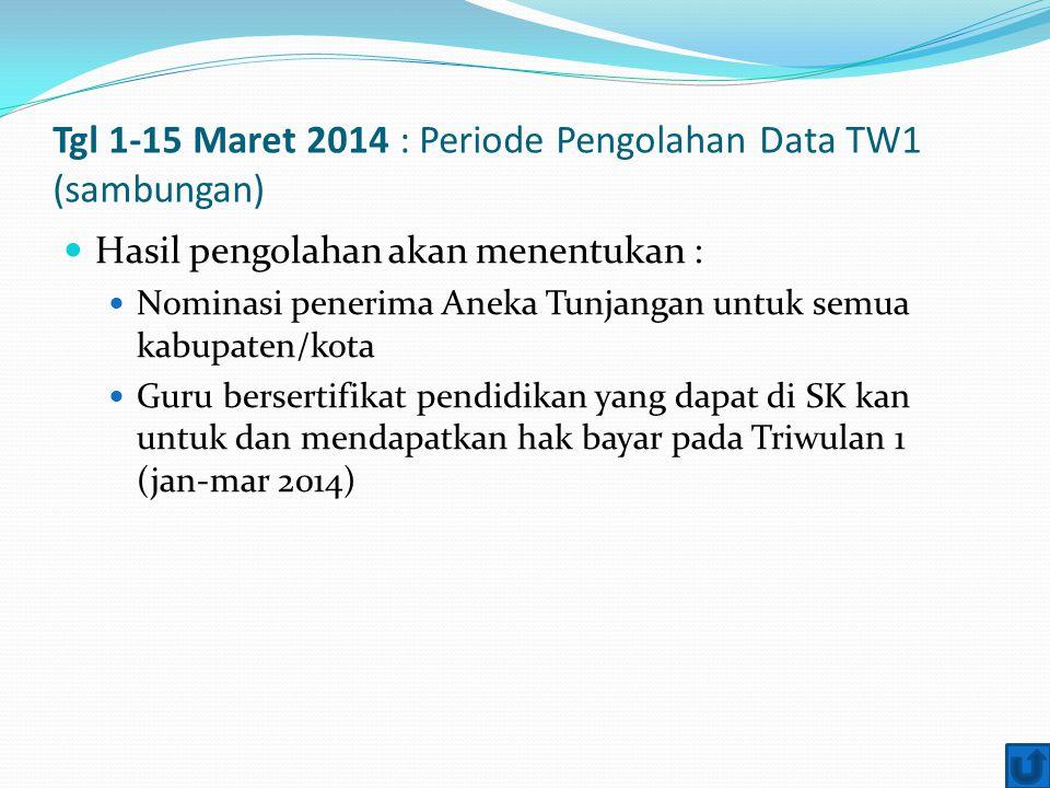 Tgl 1-15 Maret 2014 : Periode Pengolahan Data TW1 (sambungan)