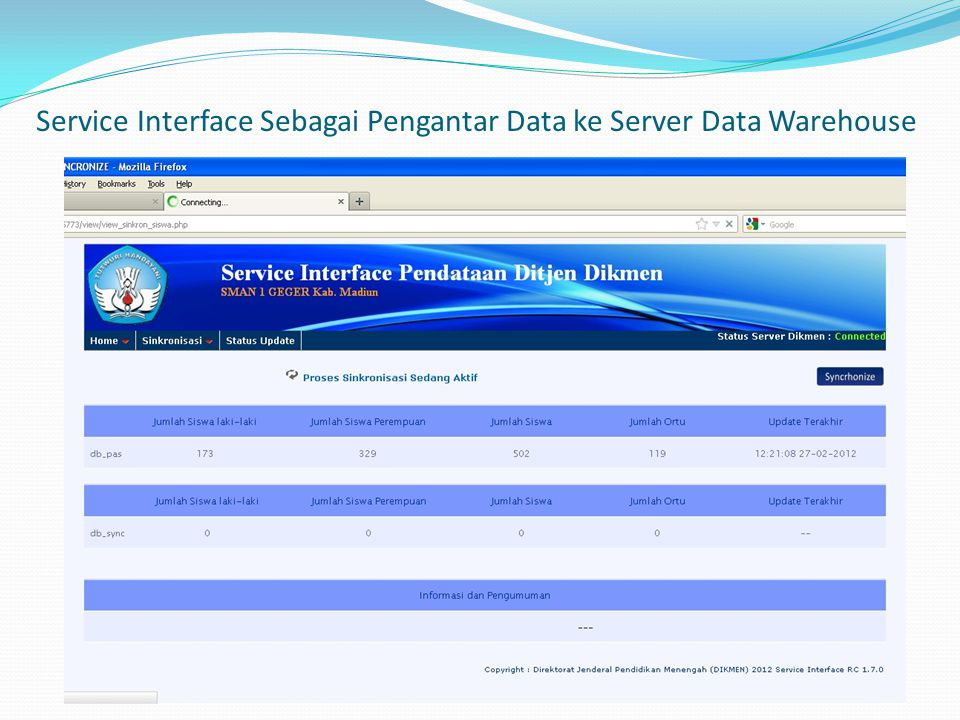 Service Interface Sebagai Pengantar Data ke Server Data Warehouse