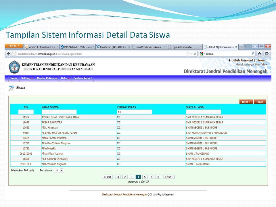 Tampilan Sistem Informasi Detail Data Siswa