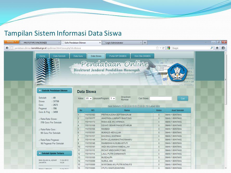 Tampilan Sistem Informasi Data Siswa