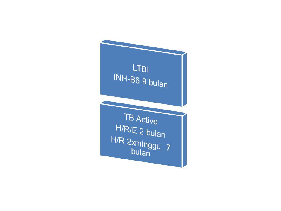 LTBI INH-B6 9 bulan TB Active H/R/E 2 bulan H/R 2xminggu, 7 bulan