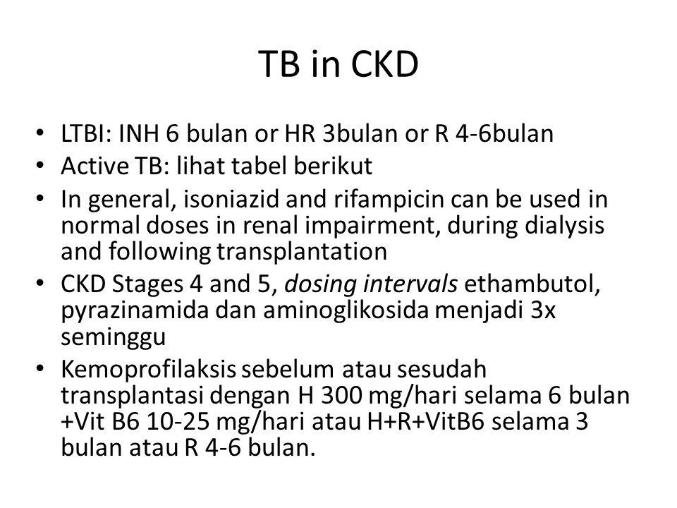 TB in CKD LTBI: INH 6 bulan or HR 3bulan or R 4-6bulan
