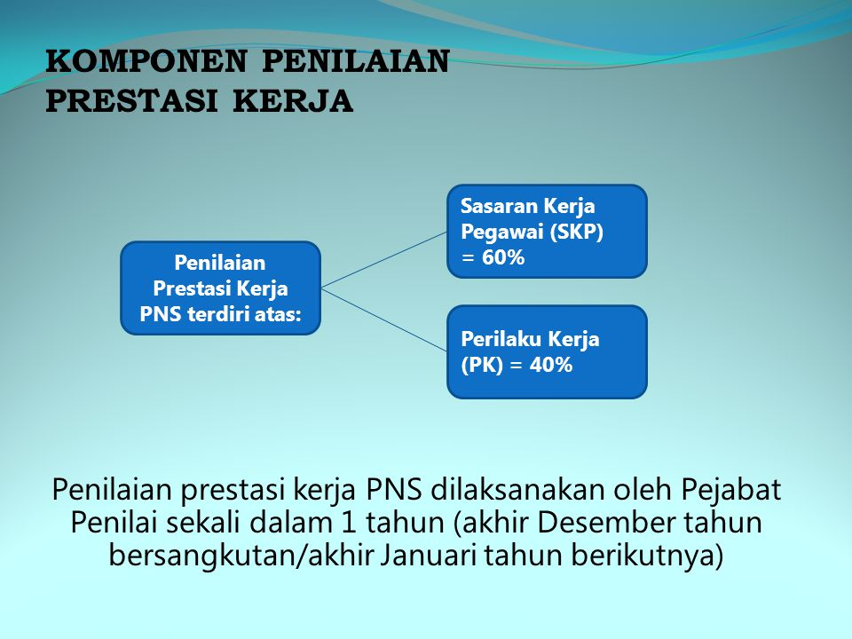 Penilaian Prestasi Kerja PNS terdiri atas:
