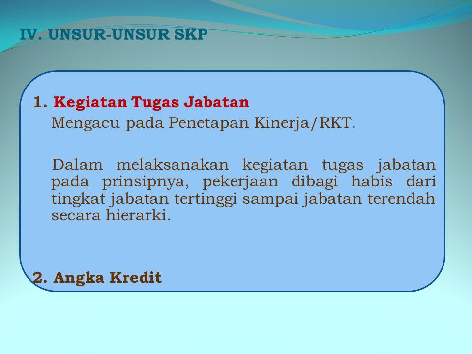 IV. UNSUR-UNSUR SKP