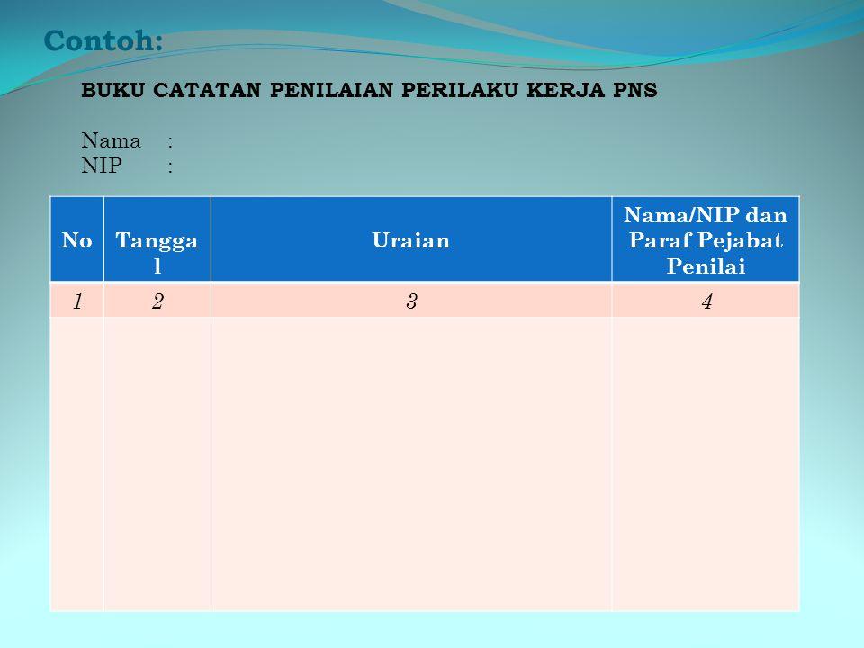 Nama/NIP dan Paraf Pejabat Penilai
