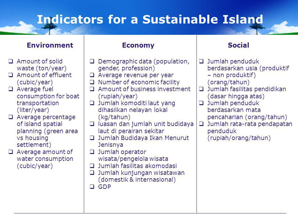 Indicators for a Sustainable Island