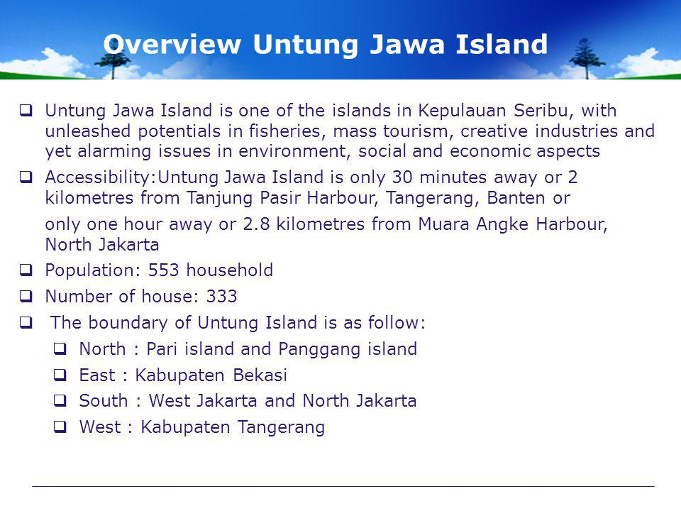 Overview Untung Jawa Island