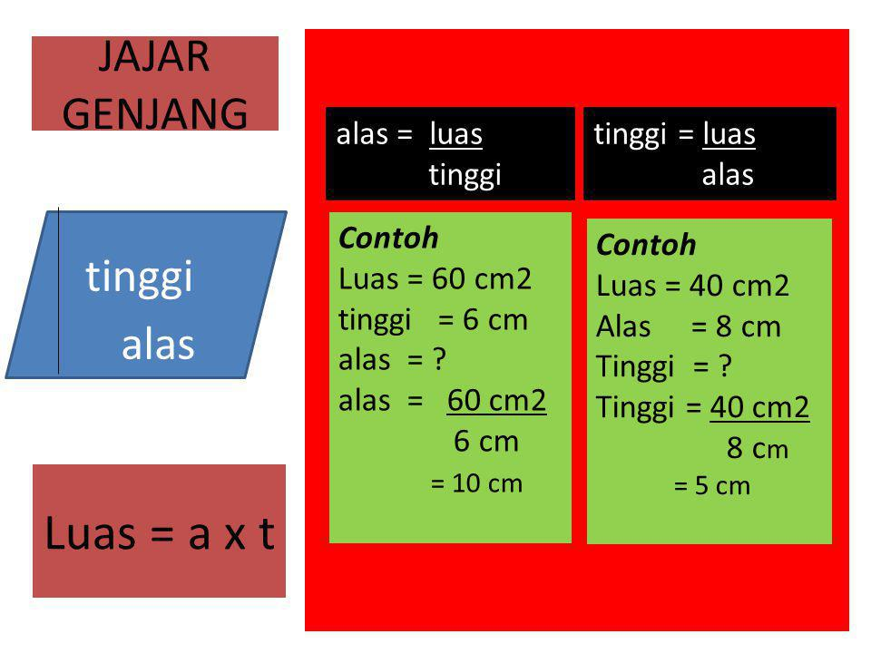 Luas = a x t JAJAR GENJANG tinggi alas alas = luas tinggi