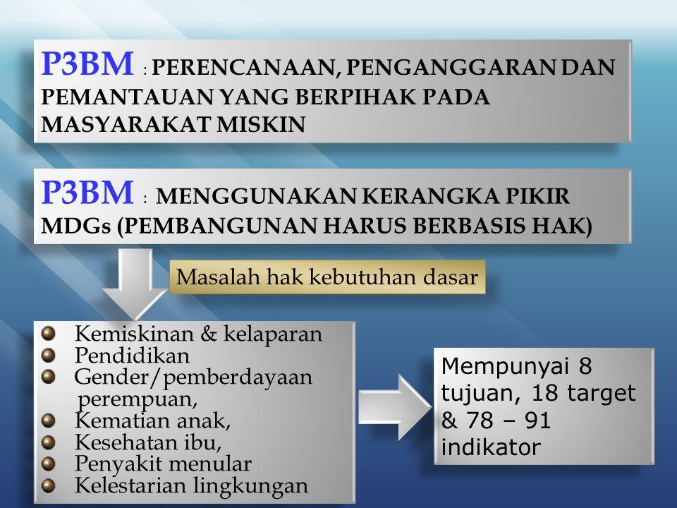 P3BM : PERENCANAAN, PENGANGGARAN DAN PEMANTAUAN YANG BERPIHAK PADA MASYARAKAT MISKIN