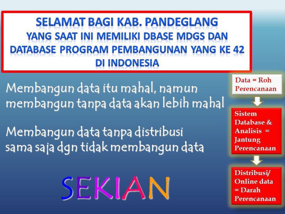 SELAMAT BAGI KAB. PANDEGLANG YANG SAAT INI MEMILIKI DBASE MDGs DAN DATABASE PROGRAM PEMBANGUNAN YANG KE 42 DI INDONESIA