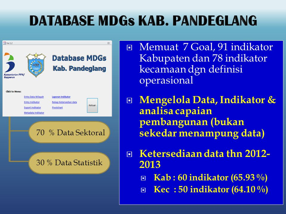 DATABASE MDGs KAB. PANDEGLANG