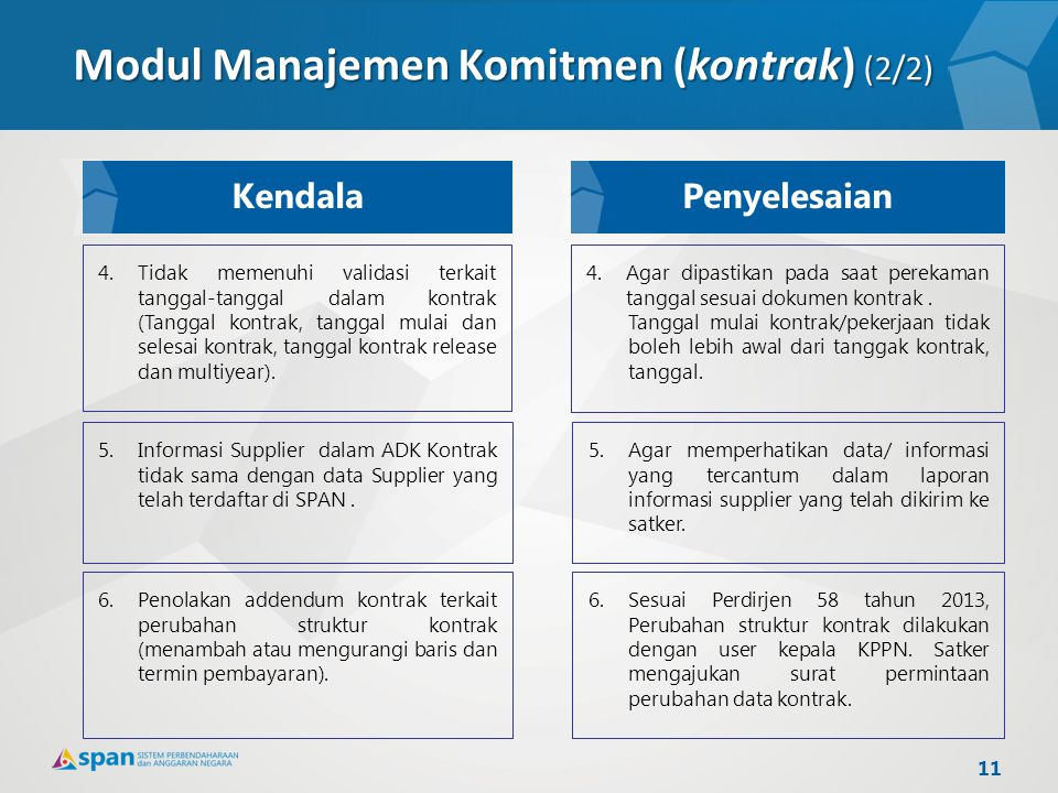 Modul Manajemen Komitmen (kontrak) (2/2)