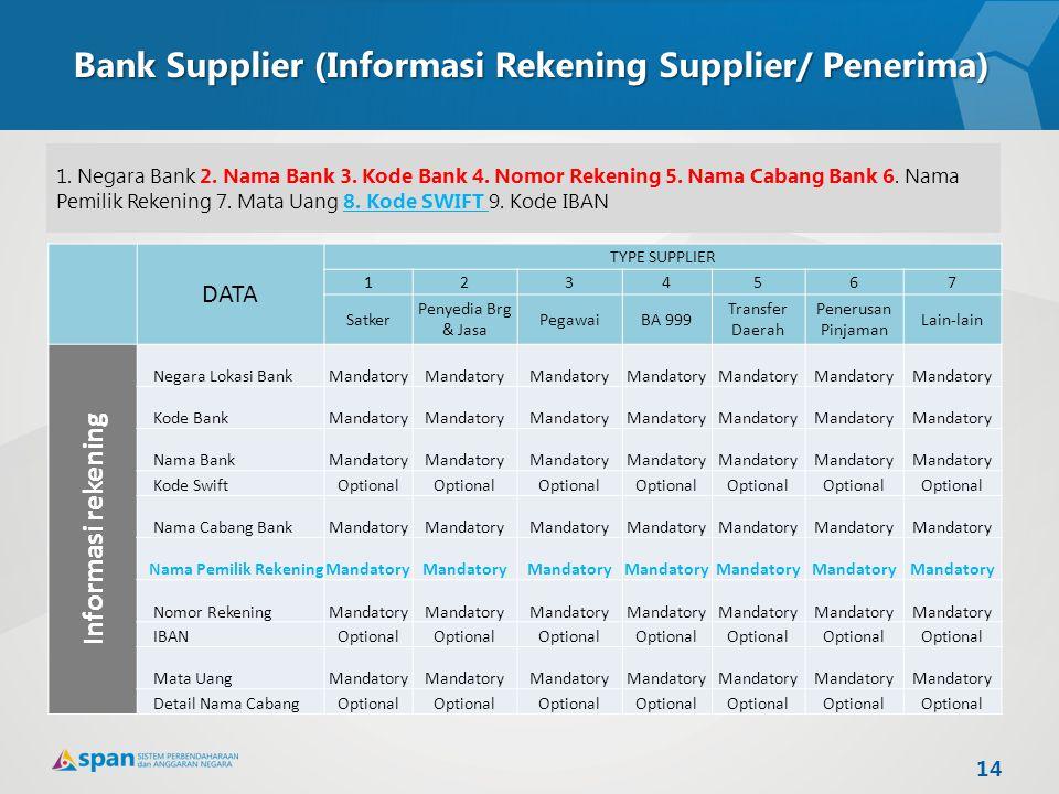Bank Supplier (Informasi Rekening Supplier/ Penerima)