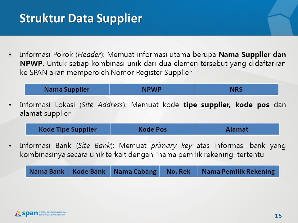 Struktur Data Supplier