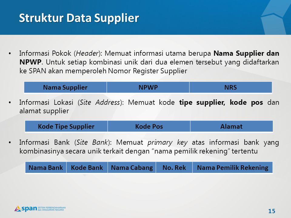 Struktur Data Supplier