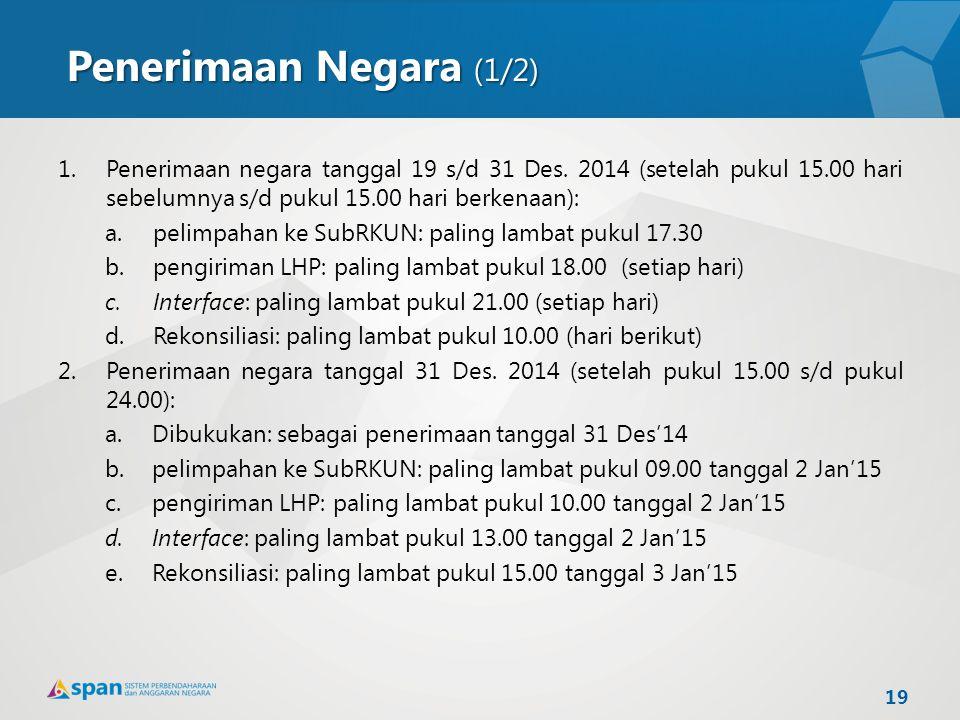 Penerimaan Negara (1/2) Penerimaan negara tanggal 19 s/d 31 Des. 2014 (setelah pukul 15.00 hari sebelumnya s/d pukul 15.00 hari berkenaan):