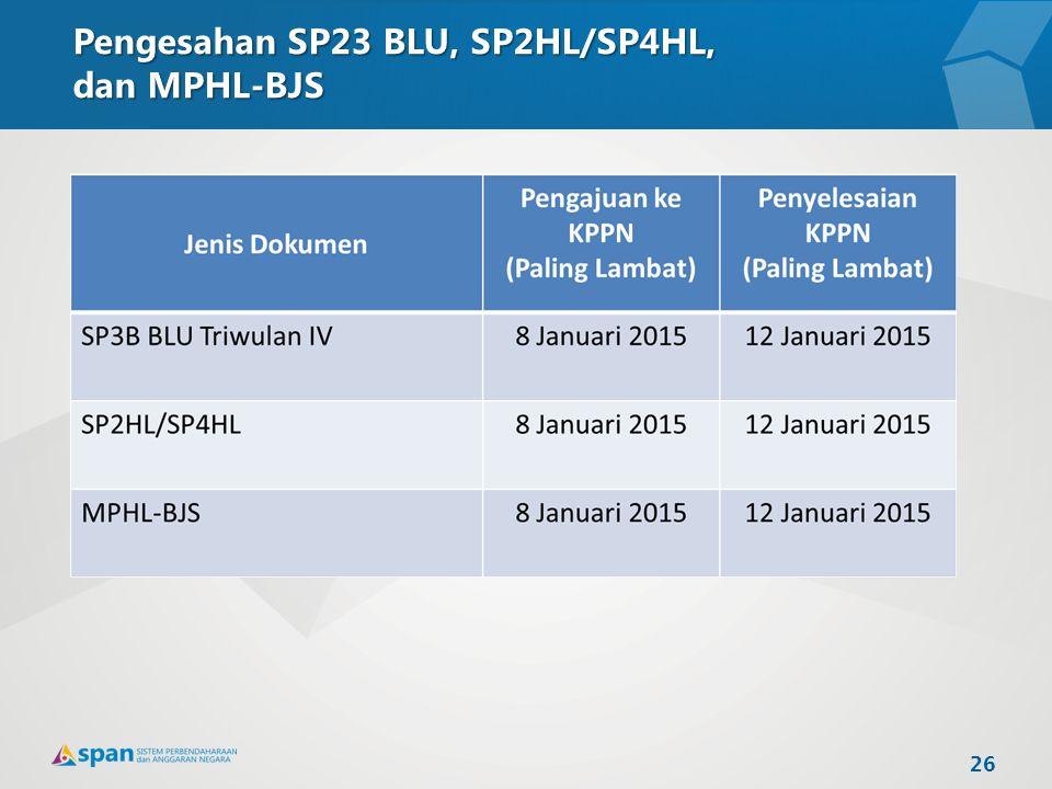 Pengesahan SP23 BLU, SP2HL/SP4HL,