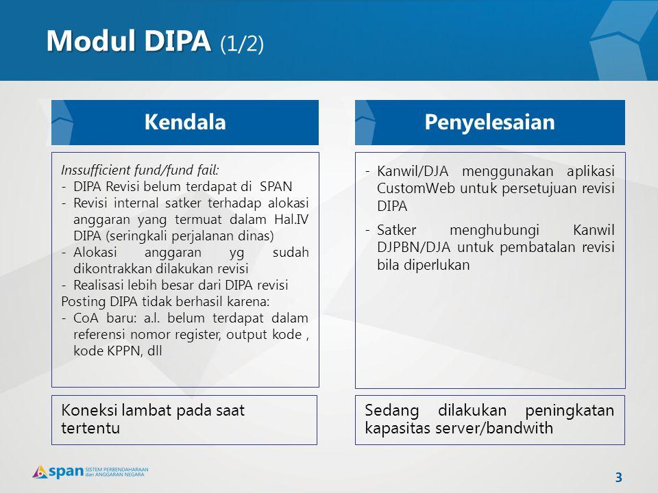 Modul DIPA (1/2) Kendala Penyelesaian
