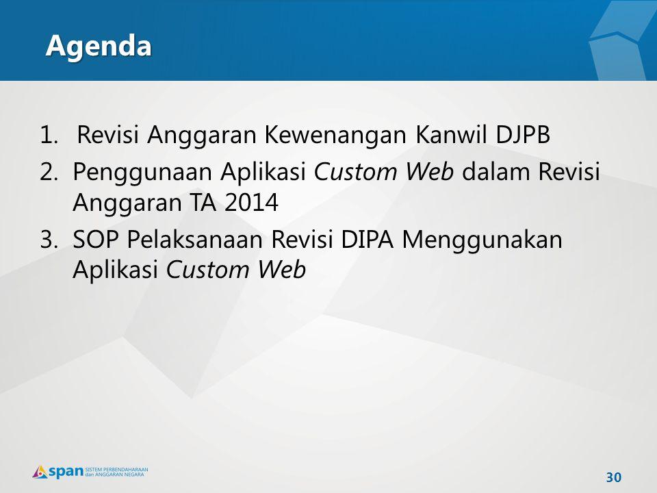 Agenda Revisi Anggaran Kewenangan Kanwil DJPB