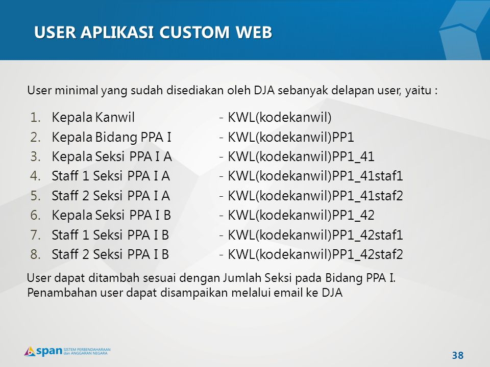 USER APLIKASI CUSTOM WEB