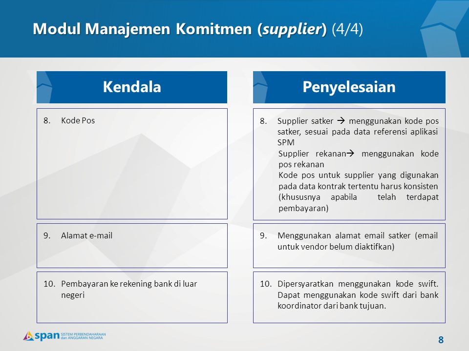 Modul Manajemen Komitmen (supplier) (4/4)