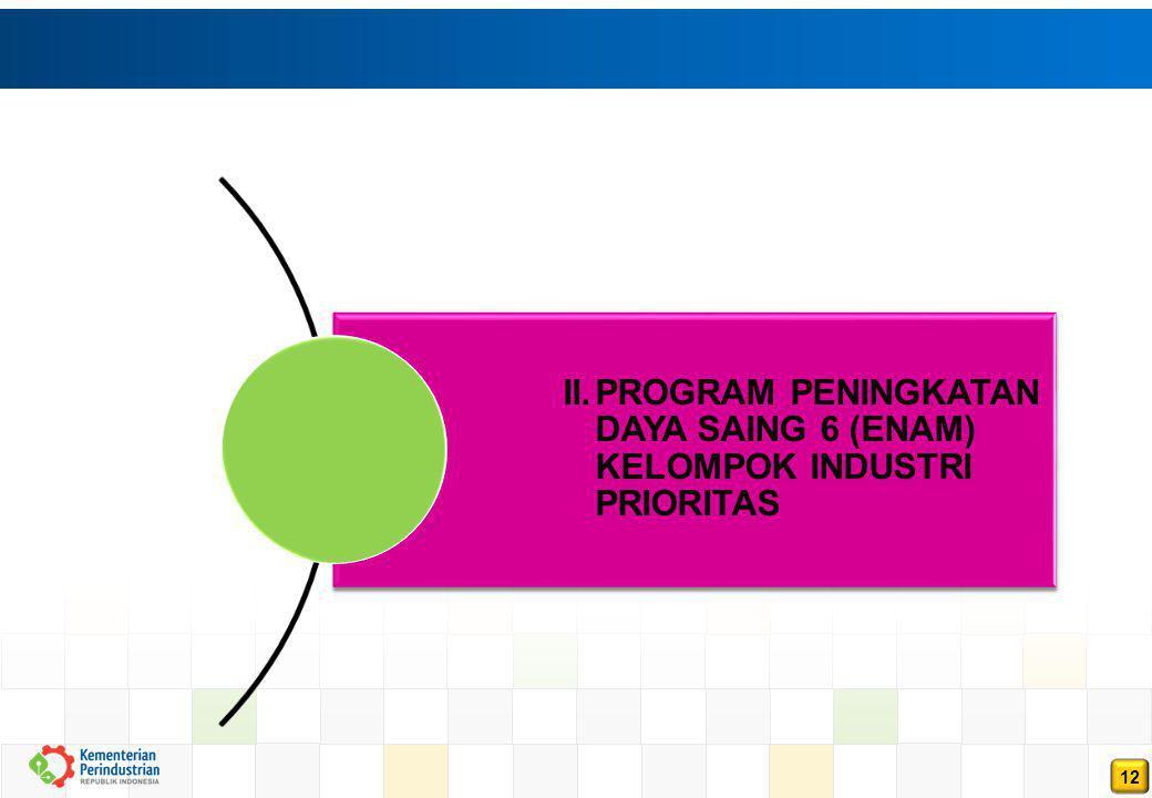 II. PROGRAM PENINGKATAN DAYA SAING 6 (ENAM) KELOMPOK INDUSTRI PRIORITAS