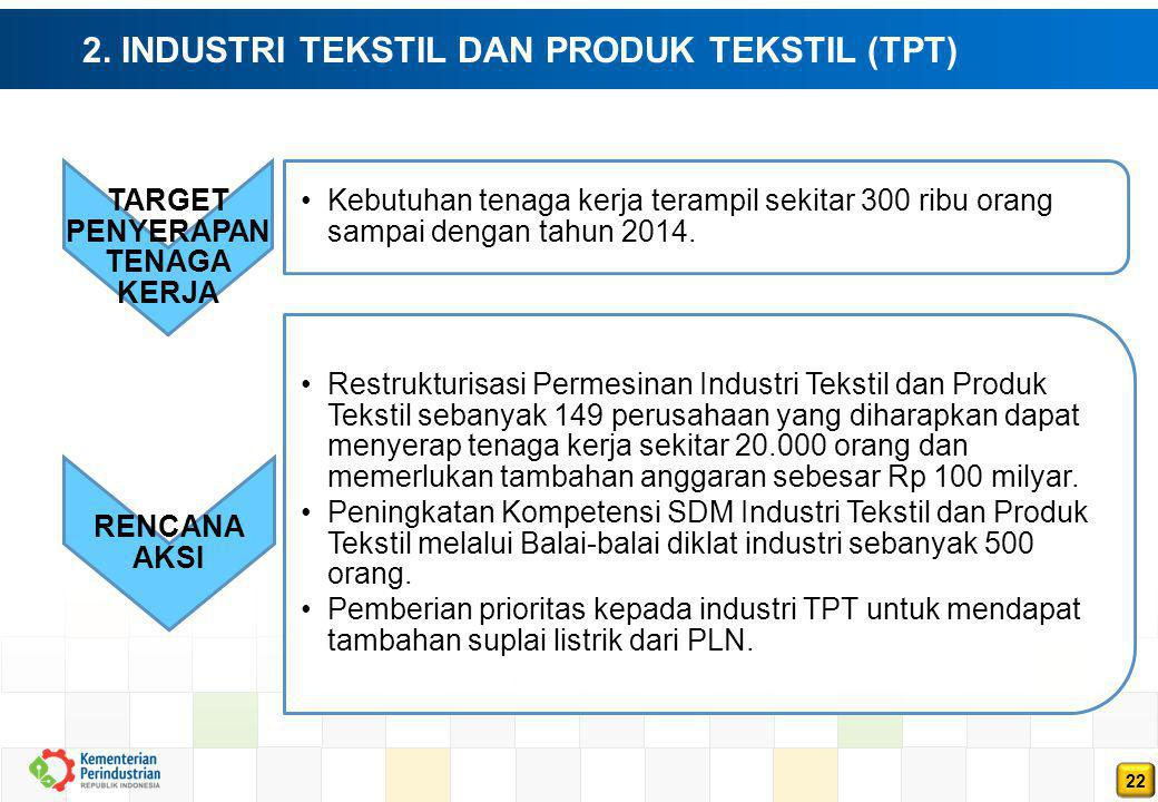 2. INDUSTRI TEKSTIL DAN PRODUK TEKSTIL (TPT)