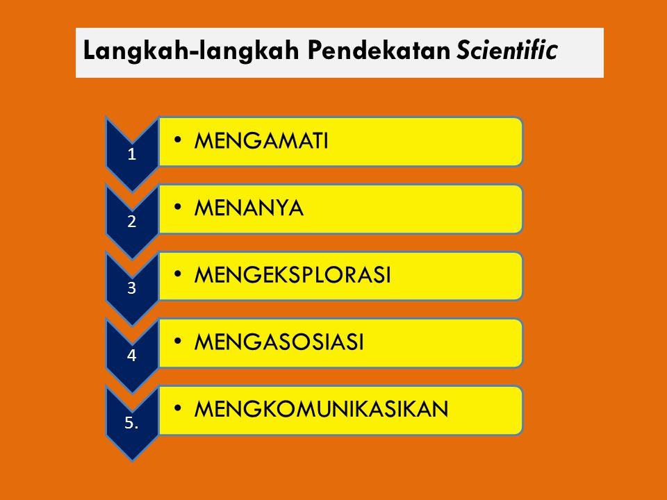 Langkah-langkah Pendekatan Scientific