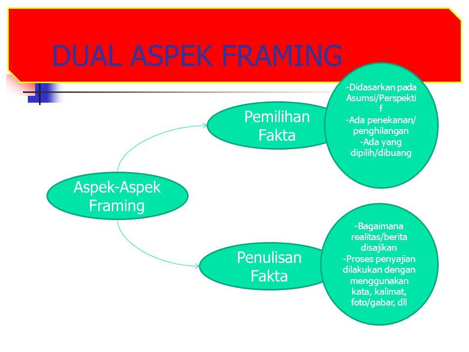 DUAL ASPEK FRAMING Pemilihan Fakta Aspek-Aspek Framing Penulisan Fakta