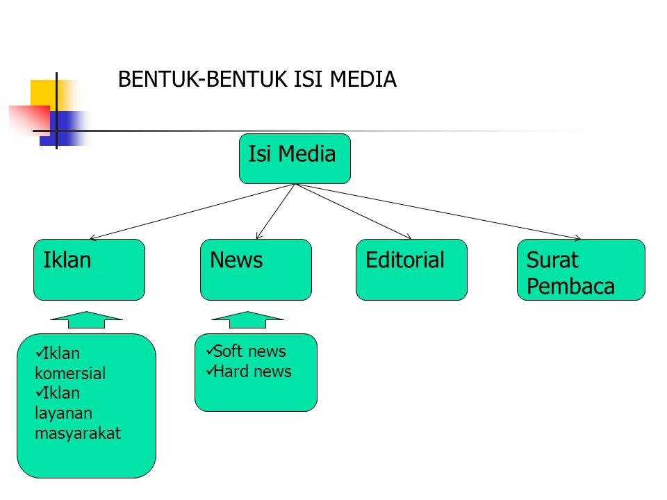 BENTUK-BENTUK ISI MEDIA
