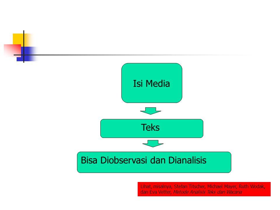 Bisa Diobservasi dan Dianalisis