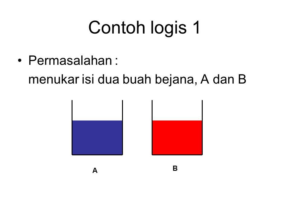 Contoh logis 1 Permasalahan : menukar isi dua buah bejana, A dan B B A
