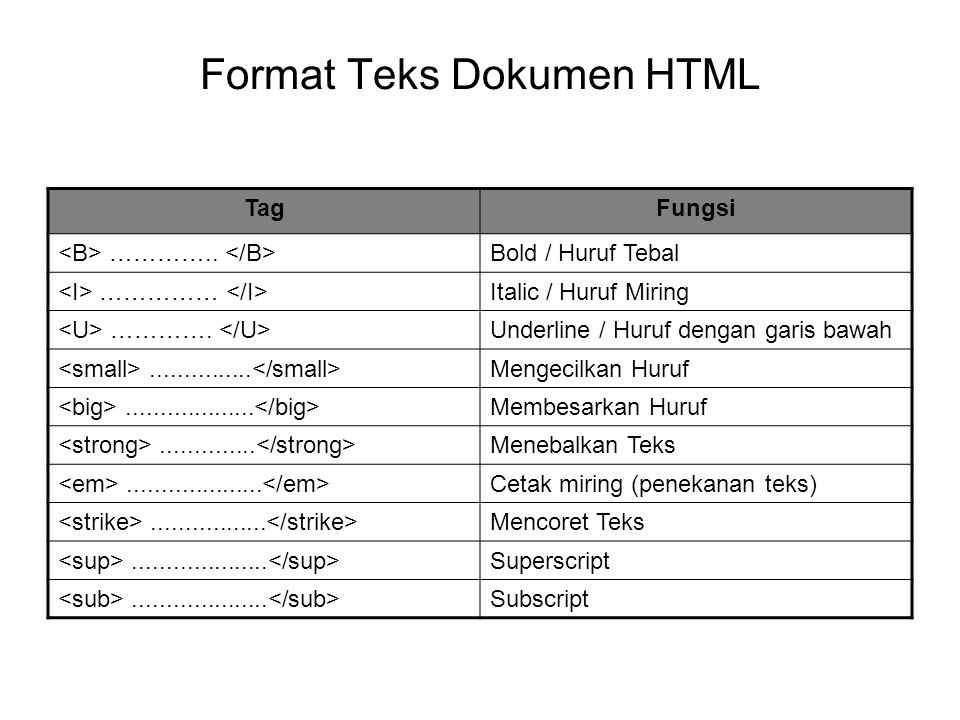 Format Teks Dokumen HTML