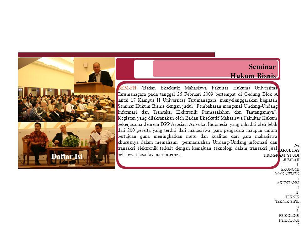 Seminar Hukum Bisnis Daftar Isi