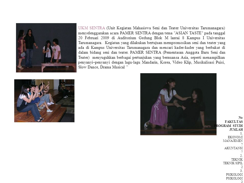 UKM SENTRA (Unit Kegiatan Mahasiswa Seni dan Teater Universitas Tarumanagara) menyelenggarakan acara PAMER SENTRA dengan tema ASIAN TASTE pada tanggal 20 Februari 2009 di Auditorium Gedung Blok M lantai 8 Kampus I Universitas Tarumanagara. Kegiatan yang dilakukan bertujuan mempromosikan seni dan teater yang ada di Kampus Universitas Tarumanagara dan mencari kader-kader yang berbakat di dalam bidang seni dan teater. PAMER SENTRA (Pementasan Anggota Baru Seni dan Teater) menyuguhkan berbagai pertunjukan yang bernuansa Asia, seperti menampilkan penyanyi–penyanyi dengan lagu-lagu Mandarin, Korea, Video Klip, Musikalisasi Puisi, Slow Dance, Drama Musical