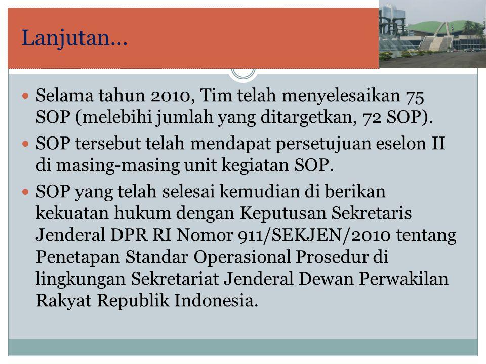 Lanjutan... Selama tahun 2010, Tim telah menyelesaikan 75 SOP (melebihi jumlah yang ditargetkan, 72 SOP).