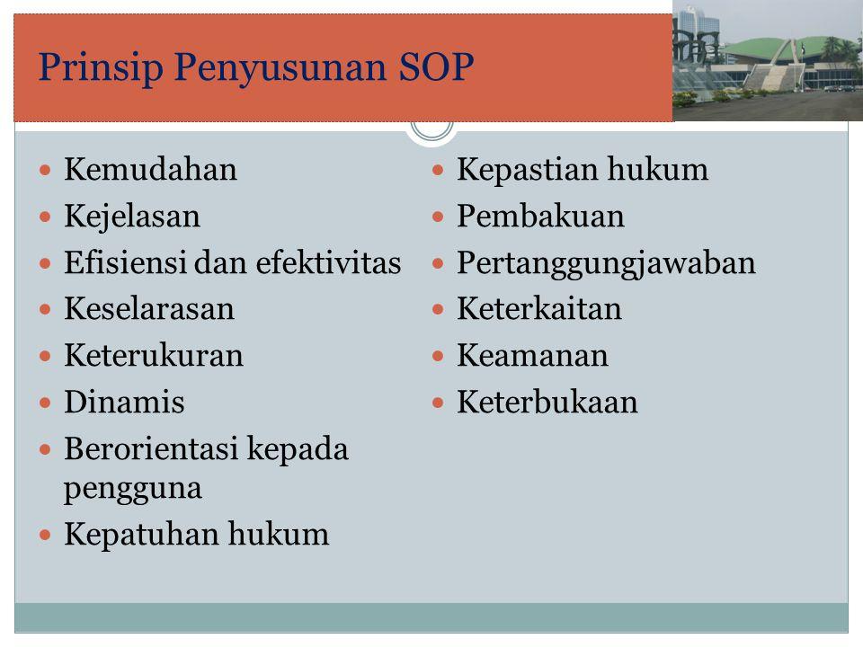 Prinsip Penyusunan SOP
