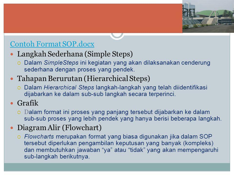 Format SOP Contoh Format SOP.docx Langkah Sederhana (Simple Steps)