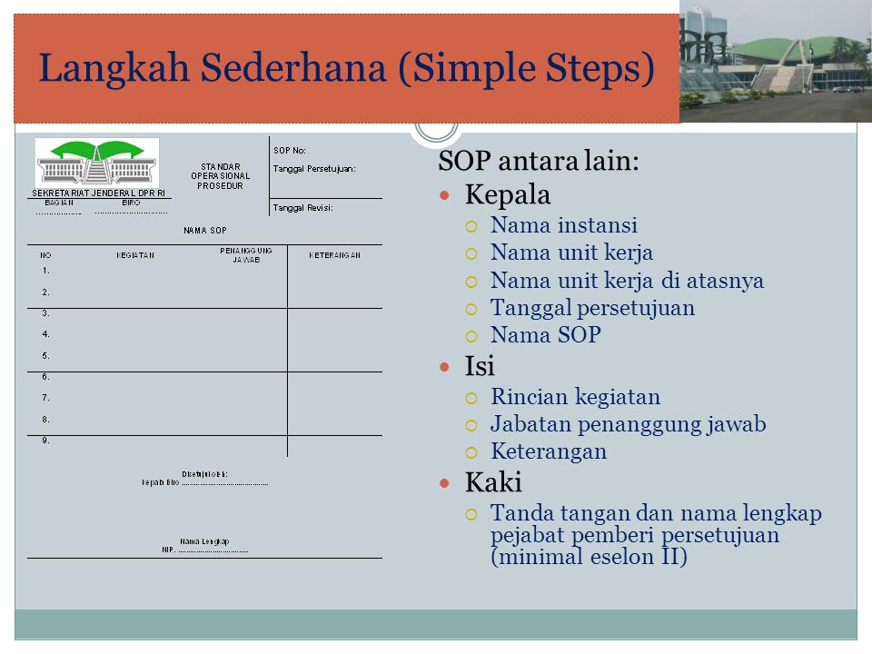 Langkah Sederhana (Simple Steps)