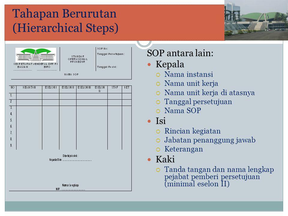 Tahapan Berurutan (Hierarchical Steps)