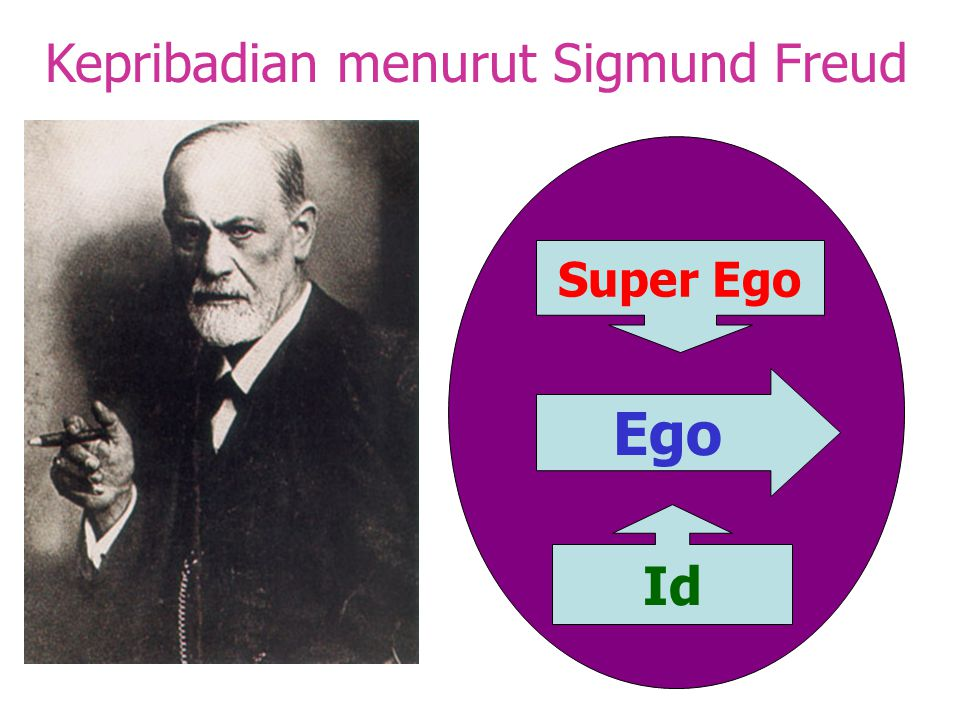 Kepribadian menurut Sigmund Freud
